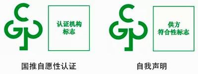 中国ROHS认证标志