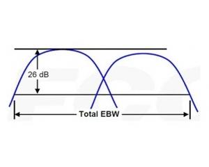 FCC发布802.11ac无线产品的测试方法